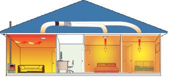 Christchurch Electrician Heat Transfer Installation Christchurch