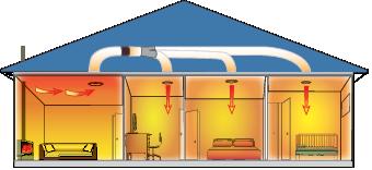 Christchurch Electricians Heat Transfer Installation Christchurch