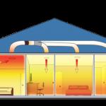 HeatTrans Sysem Installs Christchurch