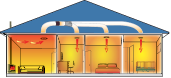 Electrician HeatTrans home ventilation system installers Christchurch and Canterbury. Elusion Electrical Ltd.